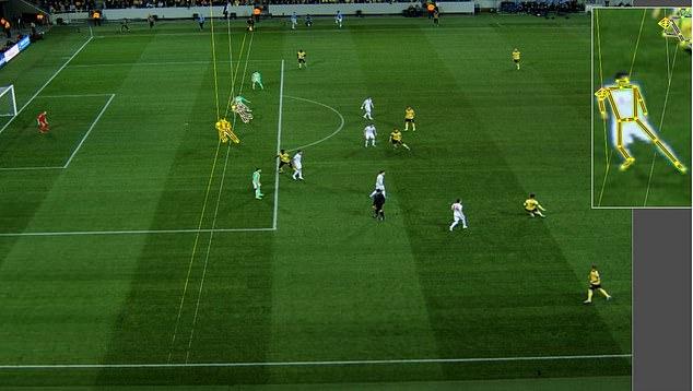 La tecnología de seguimiento de extremidades permitiría a los árbitros saber si un jugador estaba fuera de juego casi de inmediato.