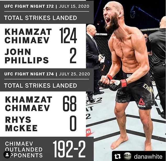Chimaev estableció el récord de la victoria consecutiva más rápida en la historia de UFC en los últimos 10 días